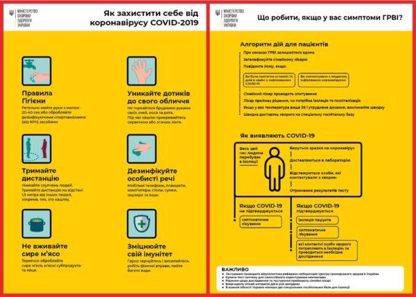 """Плакат """"Як захистити себе від COVID-19"""""""